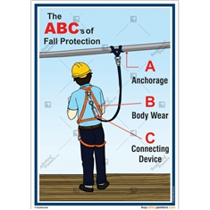 building-site-safety-poster-Construction-safety-posters-in-english