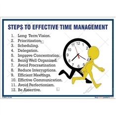 Display-on-Effective-Time-Management