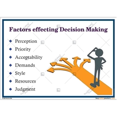 Office-Posters-on-Decision-Making